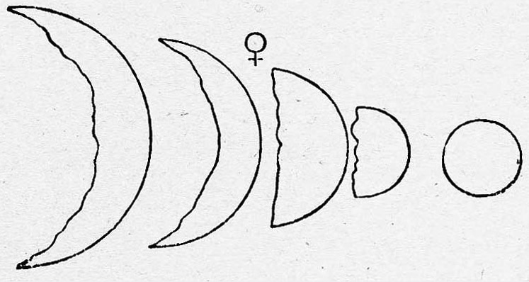 Galileo's Venus drawings